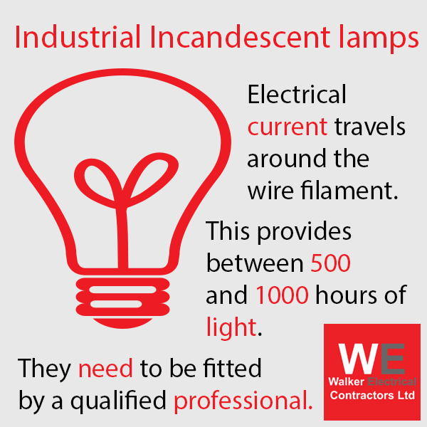 Industrial and commercial lighting types walker electrical ltd industrial and commercial lighting types aloadofball Gallery